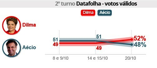 home_620datafolha_va
