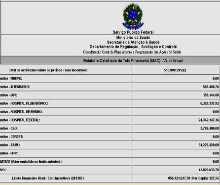 valor per capita do Maranhão